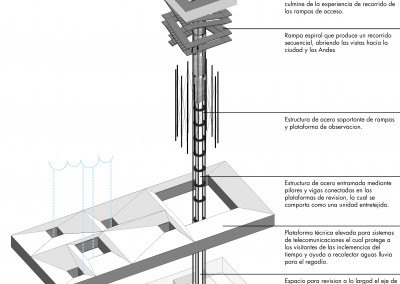 Axonometric_with_texts_700pix